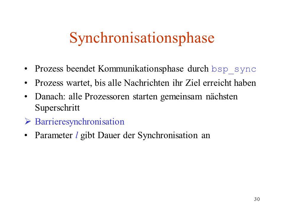 30 Synchronisationsphase Prozess beendet Kommunikationsphase durch bsp_sync Prozess wartet, bis alle Nachrichten ihr Ziel erreicht haben Danach: alle