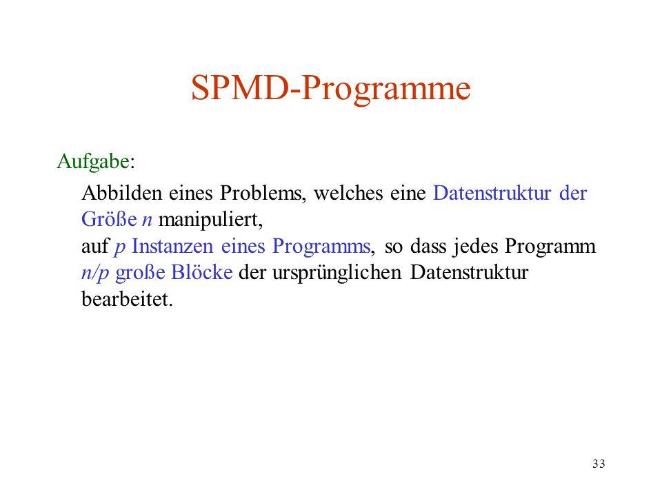 33 SPMD-Programme Aufgabe: Abbilden eines Problems, welches eine Datenstruktur der Größe n manipuliert, auf p Instanzen eines Programms, so dass jedes