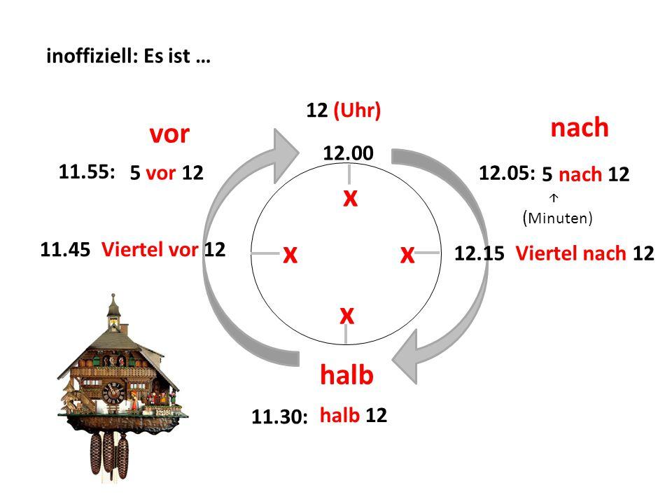 x nach vor x xx 12.15 Viertel nach 12 11.45 Viertel vor 12 halb 11.30: halb 12 12.05: 5 nach 12 11.55: 5 vor 12 12.00 12 (Uhr) inoffiziell: Es ist …  ( Minuten)
