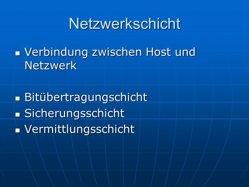 Netzwerkschicht Verbindung zwischen Host und Netzwerk Verbindung zwischen Host und Netzwerk Bitübertragungschicht Bitübertragungschicht Sicherungsschi