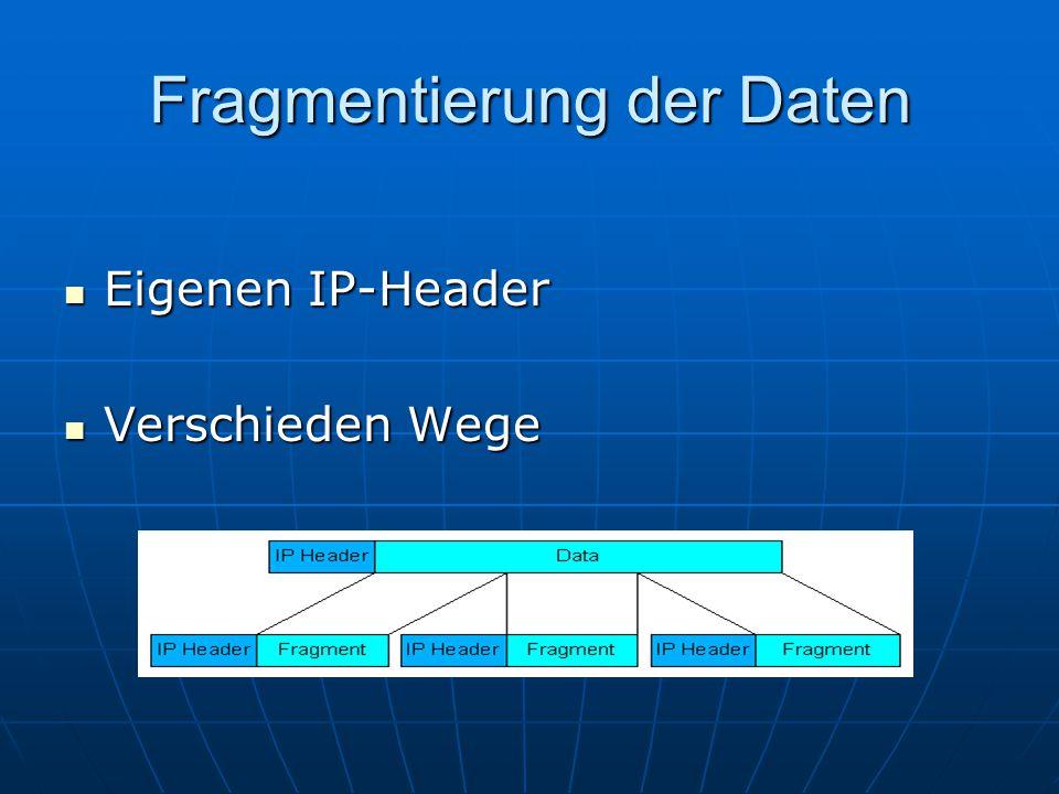 Fragmentierung der Daten Eigenen IP-Header Eigenen IP-Header Verschieden Wege Verschieden Wege
