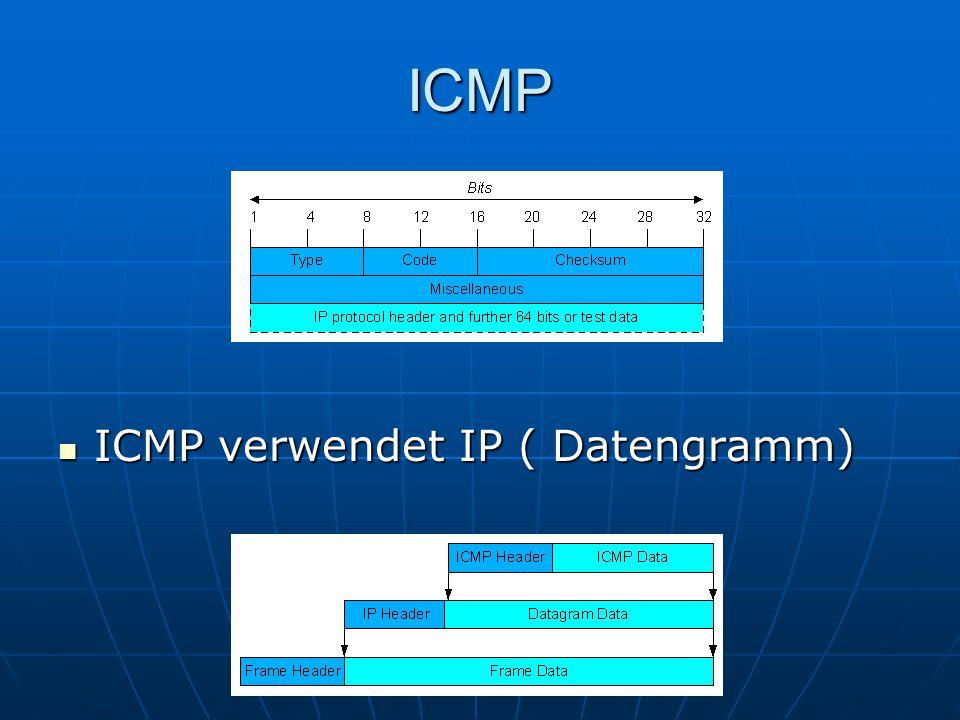 ICMP ICMP verwendet IP ( Datengramm) ICMP verwendet IP ( Datengramm)