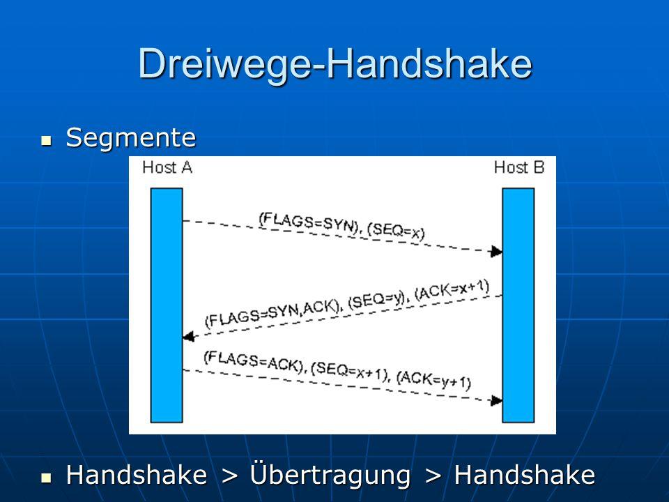 Dreiwege-Handshake Segmente Segmente Handshake > Übertragung > Handshake Handshake > Übertragung > Handshake