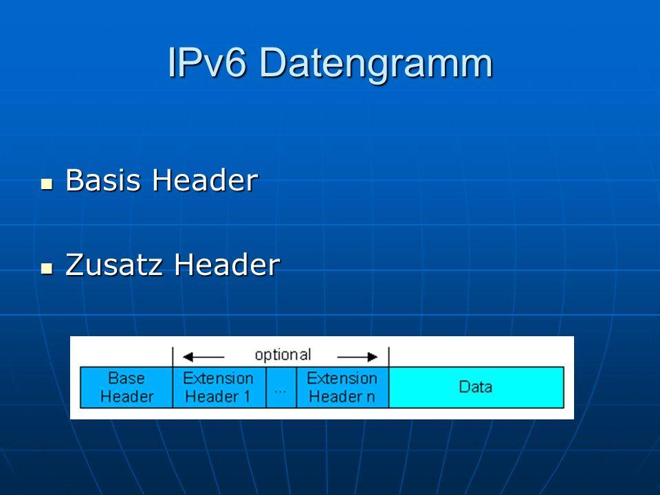 IPv6 Datengramm Basis Header Basis Header Zusatz Header Zusatz Header