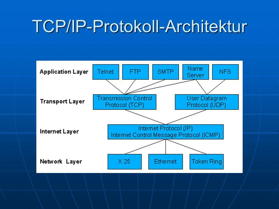 IPv6 Header