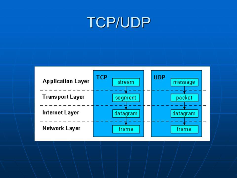 UDP User Datagram Protocol User Datagram Protocol Geringer Protocoll-Overhead Geringer Protocoll-Overhead