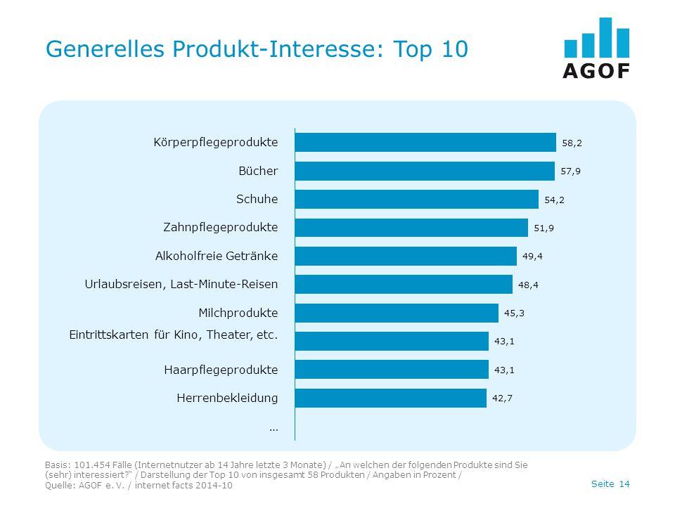 """Seite 14 Generelles Produkt-Interesse: Top 10 Basis: 101.454 Fälle (Internetnutzer ab 14 Jahre letzte 3 Monate) / """"An welchen der folgenden Produkte sind Sie (sehr) interessiert? / Darstellung der Top 10 von insgesamt 58 Produkten / Angaben in Prozent / Quelle: AGOF e."""