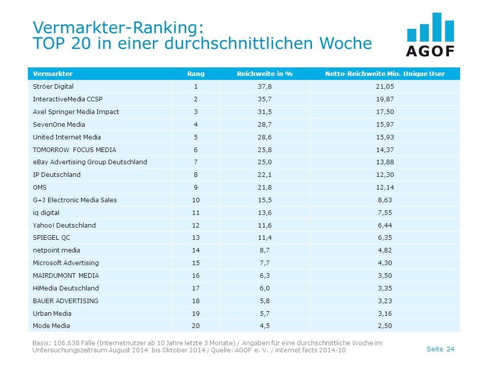 Seite 24 Vermarkter-Ranking: TOP 20 in einer durchschnittlichen Woche Basis: 106.638 Fälle (Internetnutzer ab 10 Jahre letzte 3 Monate) / Angaben für eine durchschnittliche Woche im Untersuchungszeitraum August 2014 bis Oktober 2014 / Quelle: AGOF e.
