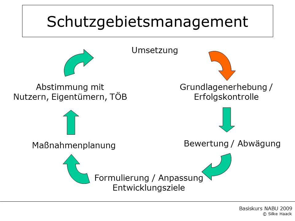 Basiskurs NABU 2009 © Silke Haack Schutzgebietsmanagement Bewertung / Abwägung Formulierung / Anpassung Entwicklungsziele Abstimmung mit Nutzern, Eige