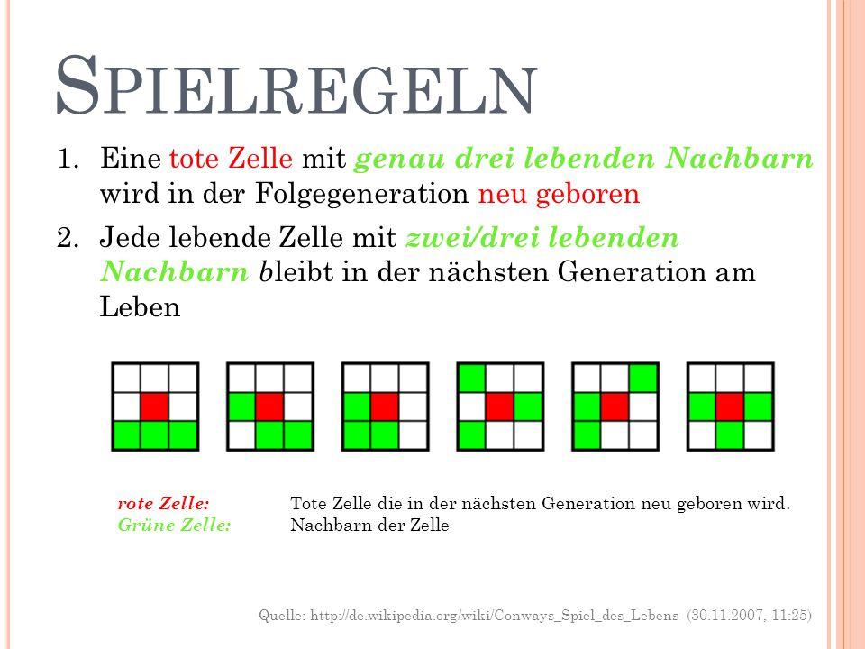S PIELREGELN 3.Lebende Zellen mit weniger als zwei lebenden Nachbarn sterben in der Folgegeneration an Einsamkeit.