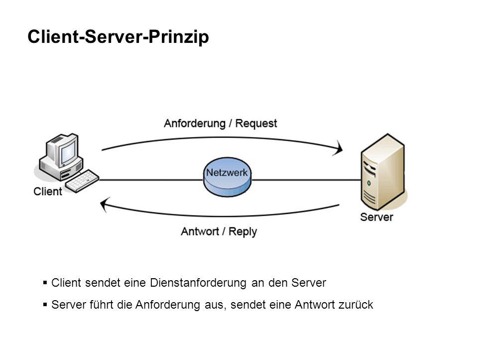 Client-Server-Prinzip  Client sendet eine Dienstanforderung an den Server  Server führt die Anforderung aus, sendet eine Antwort zurück
