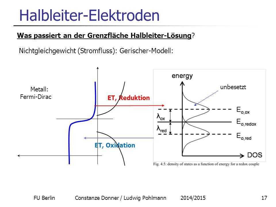 FU Berlin Constanze Donner / Ludwig Pohlmann 2014/201517 Halbleiter-Elektroden Was passiert an der Grenzfläche Halbleiter-Lösung.