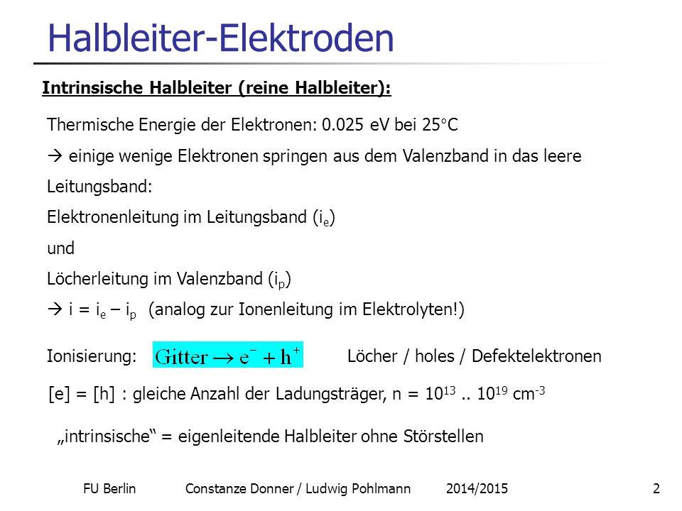 FU Berlin Constanze Donner / Ludwig Pohlmann 2014/20153 Halbleiter-Elektroden Intrinsische Halbleiter: Generell gilt folgende Beziehung für die Konzentrationen der freien Ladungsträger im Halbleiter:  exponentielles Anwachsen der Leitfähigkeit eines Halbleiters mit der Temperatur (Metalle: Leitfähigkeit sinkt!)  MWG des Gleichgewichtes Ionisierung/Rekombination Energetische Breite der Bandlücke N L,V = effektive Zustandsdichten, bei Si ca.