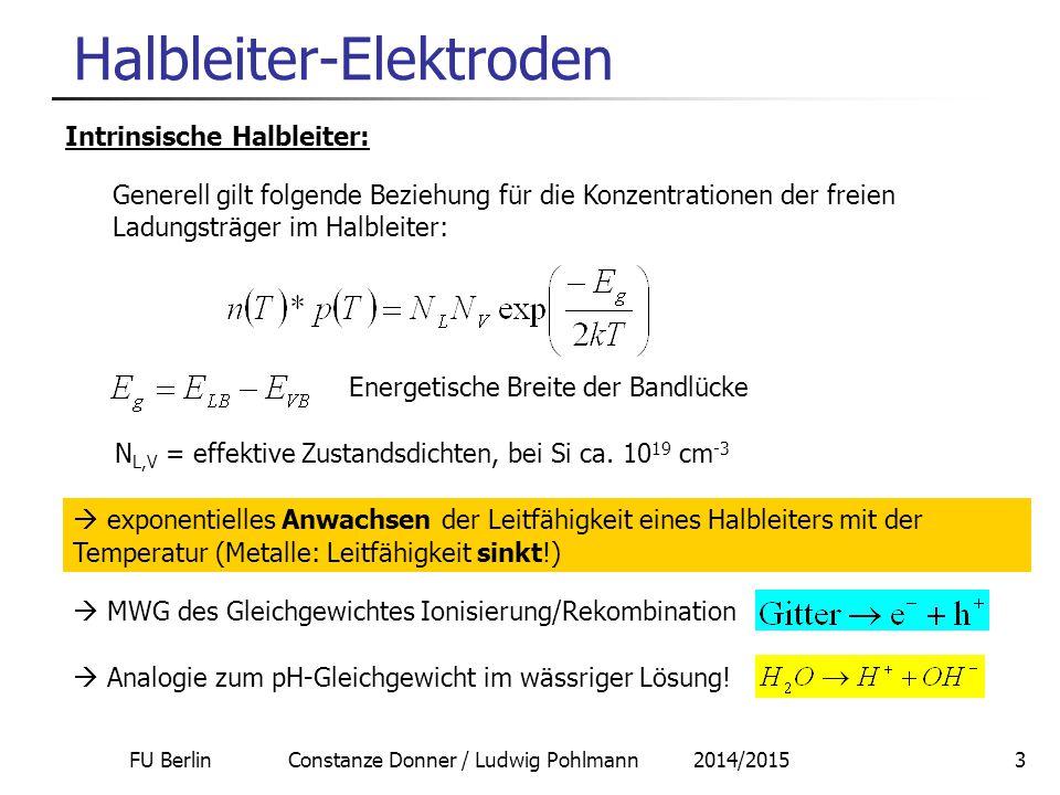 FU Berlin Constanze Donner / Ludwig Pohlmann 2014/201514 Halbleiter-Elektroden Was passiert an der Grenzfläche Halbleiter-Lösung.