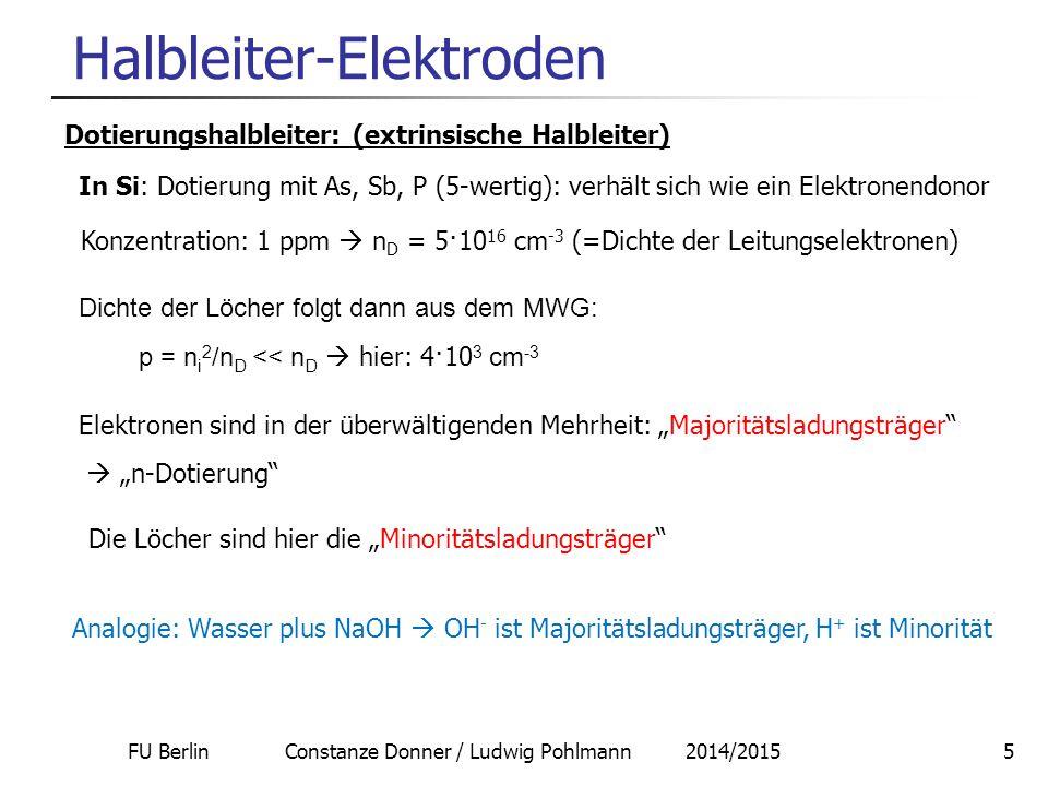 """FU Berlin Constanze Donner / Ludwig Pohlmann 2014/20155 Halbleiter-Elektroden Dotierungshalbleiter: (extrinsische Halbleiter) In Si: Dotierung mit As, Sb, P (5-wertig): verhält sich wie ein Elektronendonor Konzentration: 1 ppm  n D = 5·10 16 cm -3 (=Dichte der Leitungselektronen) Dichte der Löcher folgt dann aus dem MWG: p = n i 2 /n D << n D  hier: 4·10 3 cm -3 Elektronen sind in der überwältigenden Mehrheit: """"Majoritätsladungsträger  """"n-Dotierung Die Löcher sind hier die """"Minoritätsladungsträger Analogie: Wasser plus NaOH  OH - ist Majoritätsladungsträger, H + ist Minorität"""