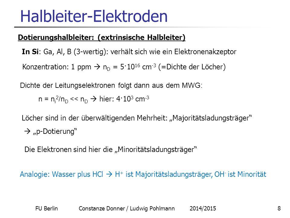 """FU Berlin Constanze Donner / Ludwig Pohlmann 2014/20158 Halbleiter-Elektroden Dotierungshalbleiter: (extrinsische Halbleiter) In Si: Ga, Al, B (3-wertig): verhält sich wie ein Elektronenakzeptor Konzentration: 1 ppm  n D = 5·10 16 cm -3 (=Dichte der Löcher) Dichte der Leitungselektronen folgt dann aus dem MWG: n = n i 2 /n D << n D  hier: 4·10 3 cm -3 Löcher sind in der überwältigenden Mehrheit: """"Majoritätsladungsträger  """"p-Dotierung Die Elektronen sind hier die """"Minoritätsladungsträger Analogie: Wasser plus HCl  H + ist Majoritätsladungsträger, OH - ist Minorität"""