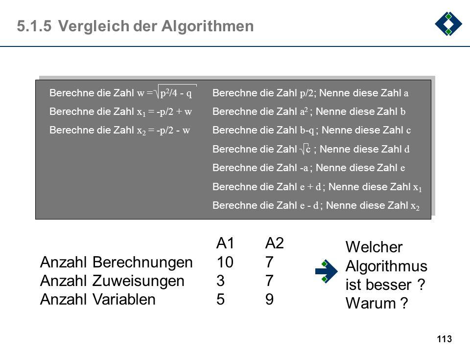 112 5.1.4Ein Algorithmus II Ein zweiter Algorithmus 1.Lies die Zahlen p und q ein 2.Berechne die Zahl p/2 ; Nenne diese Zahl a 3.Berechne die Zahl a 2