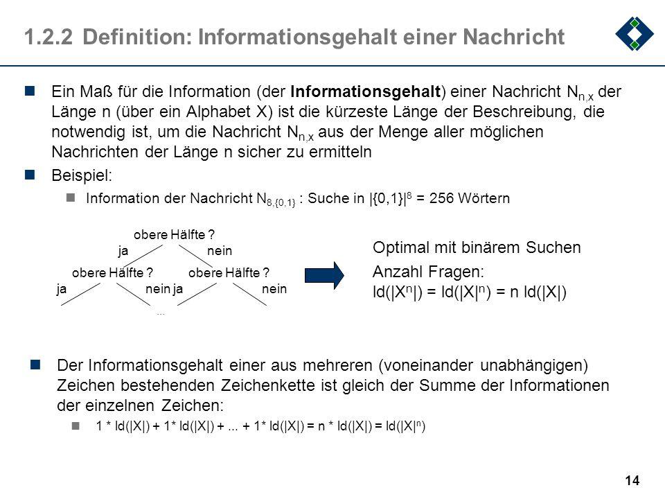 13 1.2.1Definition: Nachricht sei Alphabet X: Menge von Symbolen/Zeichen X = {x 1, x 2,... x n } Eine Zeichenkette (ein Wort) der Länge n über X ist e