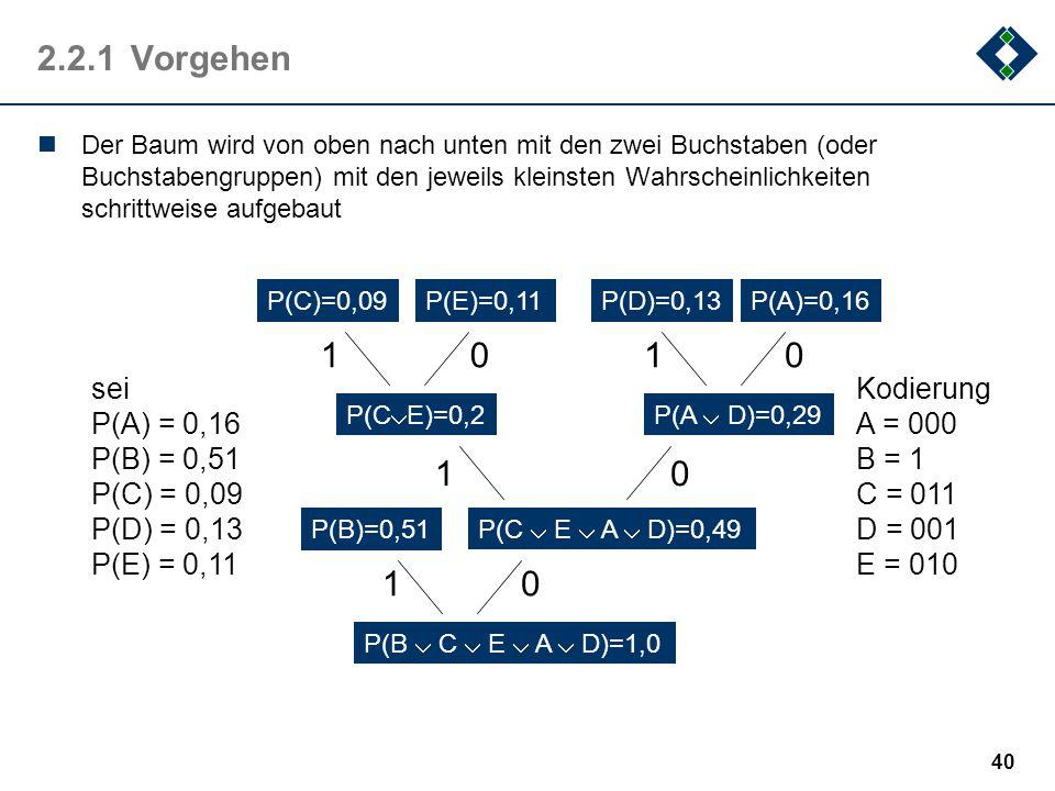39 2.2Huffman-Codierung Oft ist es wichtig, einen Code möglichst kurz zu gestalten aus Gründen der Speicherplatzoptimierung aus Gründen der Übertragun
