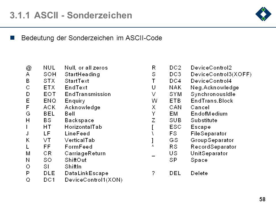 57 3.1.1ASCII -Tabelle (7Bit) American Standard Code for Information Interchange