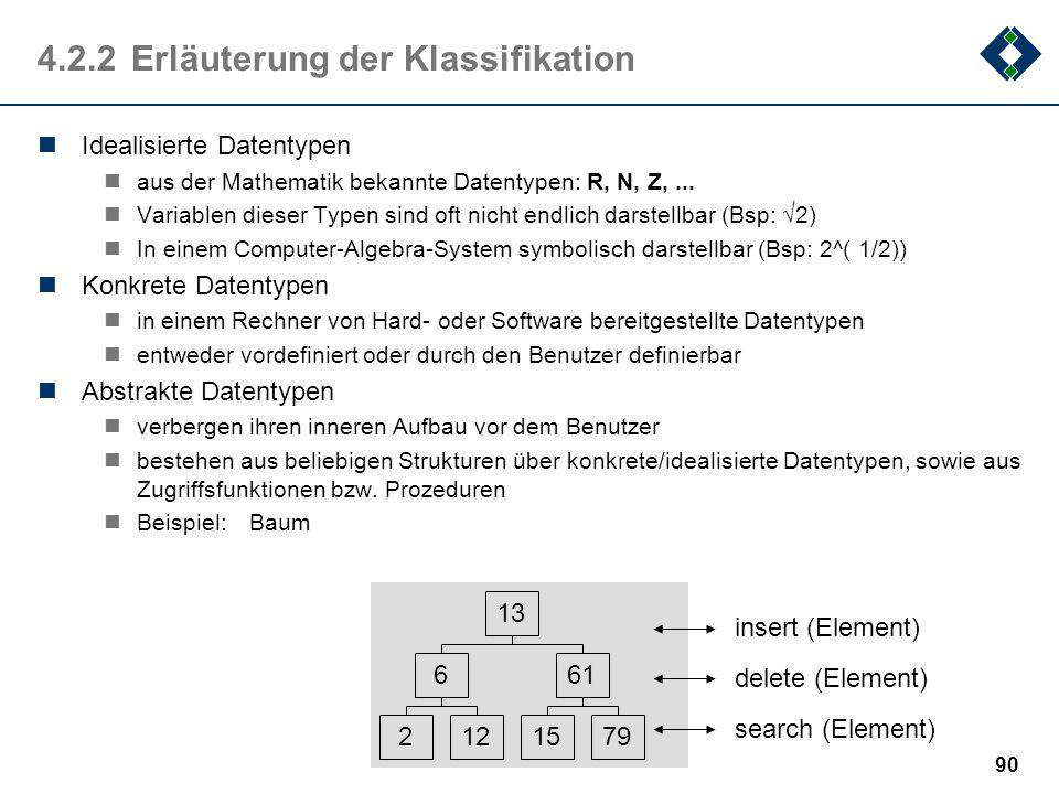 89 4.2.1Klassifikation der Datentypen Datentypen IdealisierteAbstrakteKonkrete EinfacheStrukturiertePointer(Zeiger) Boolean (Wahrheitswert) Integer (G