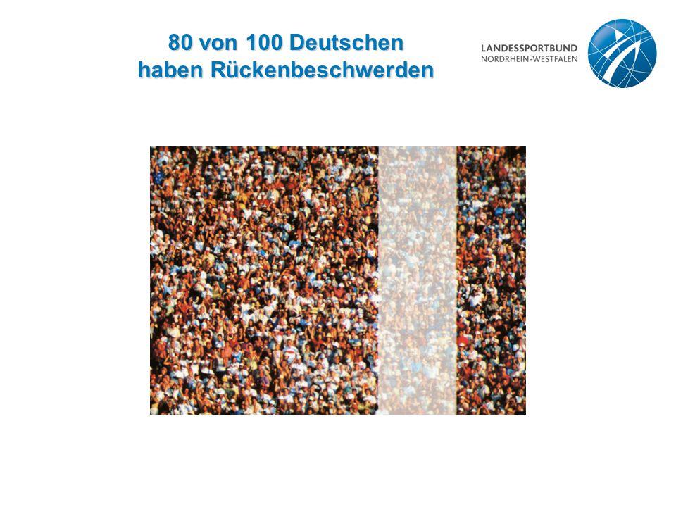 80 von 100 Deutschen haben Rückenbeschwerden