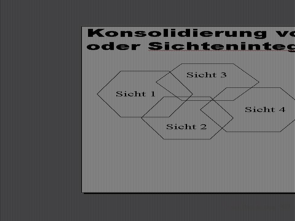 SS 2014 – IBB4C Datenmanagement Do 17:00 – 18:30 R 0.011 © Bojan Milijaš, 03.04.201311Vorlesung #3 - ER Modellierung