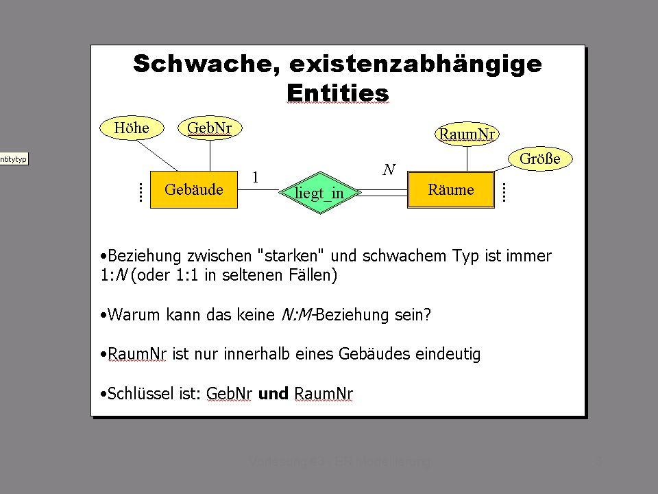 SS 2014 – IBB4C Datenmanagement Do 17:00 – 18:30 R 0.011 © Bojan Milijaš, 03.04.20133Vorlesung #3 - ER Modellierung