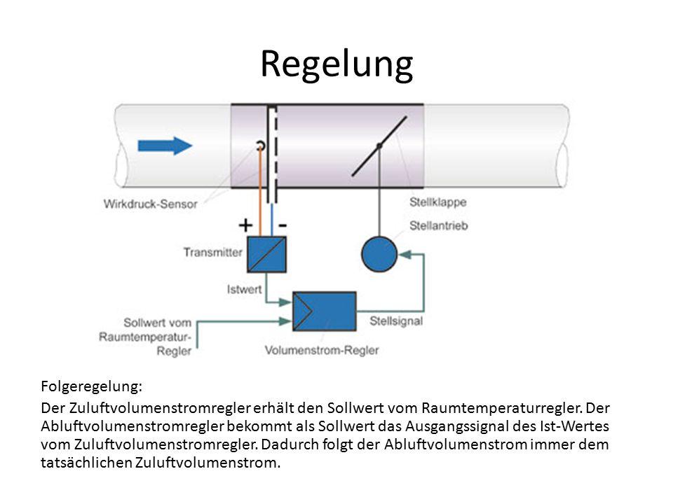 Regelung Folgeregelung: Der Zuluftvolumenstromregler erhält den Sollwert vom Raumtemperaturregler. Der Abluftvolumenstromregler bekommt als Sollwert d