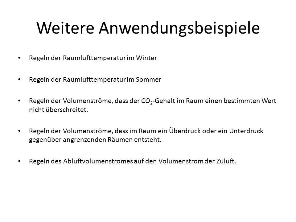 Weitere Anwendungsbeispiele Regeln der Raumlufttemperatur im Winter Regeln der Raumlufttemperatur im Sommer Regeln der Volumenströme, dass der CO 2 -G
