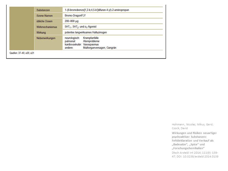 """Hohmann, Nicolas; Mikus, Gerd; Czock, David Wirkungen und Risiken neuartiger psychoaktiver Substanzen: Fehldeklaration und Verkauf als """"Badesalze , """"Spice und """"Forschungschemikal ien Dtsch Arztebl Int 2014; 111(9): 139-47; DOI: 10.3238/arztebl.2014.0139"""
