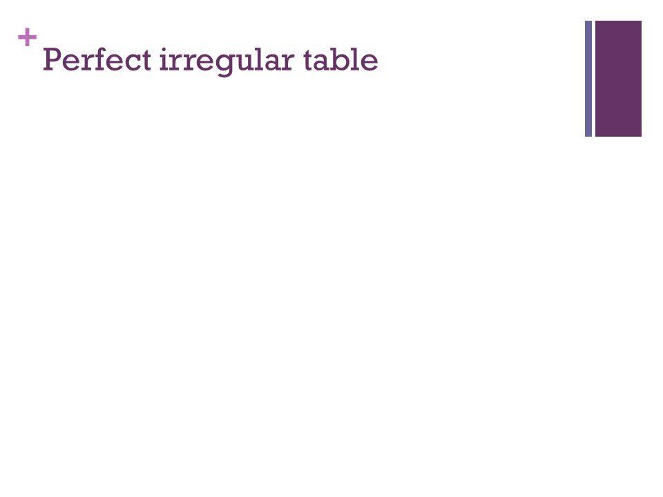 + Perfect irregular table