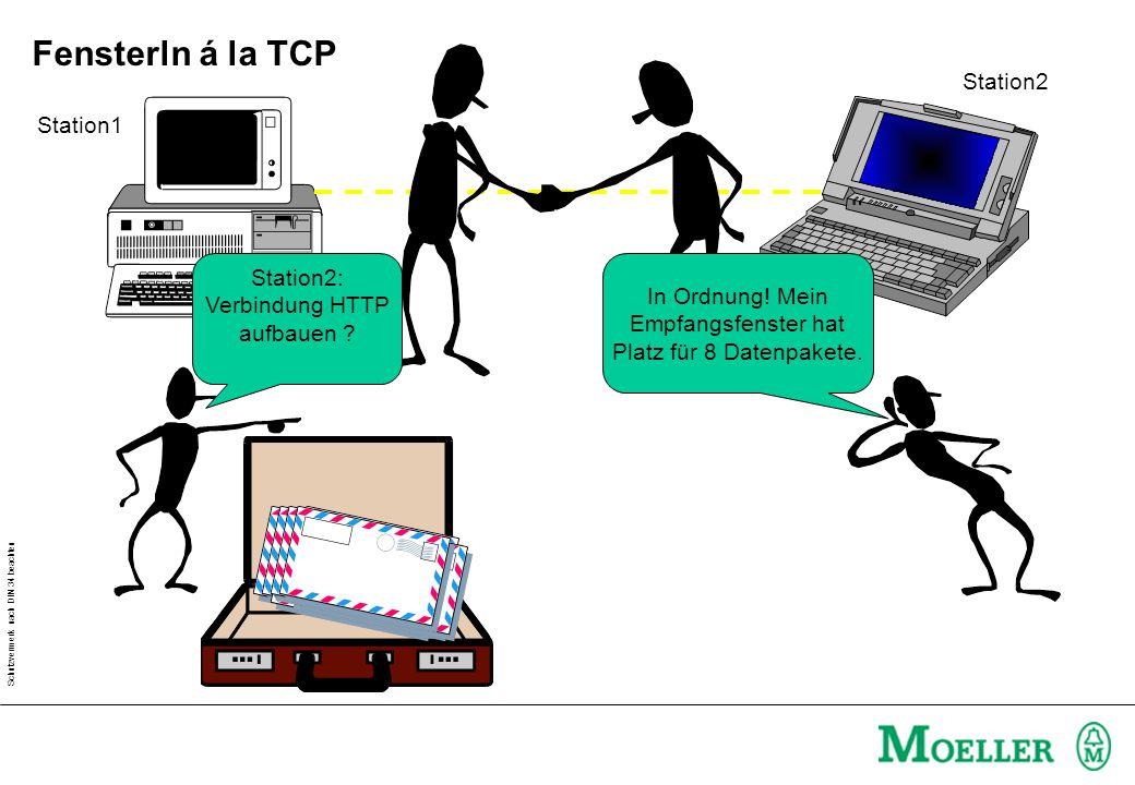 Schutzvermerk nach DIN 34 beachten Fensterln á la TCP Station1 Station2 Station2: Verbindung HTTP aufbauen .
