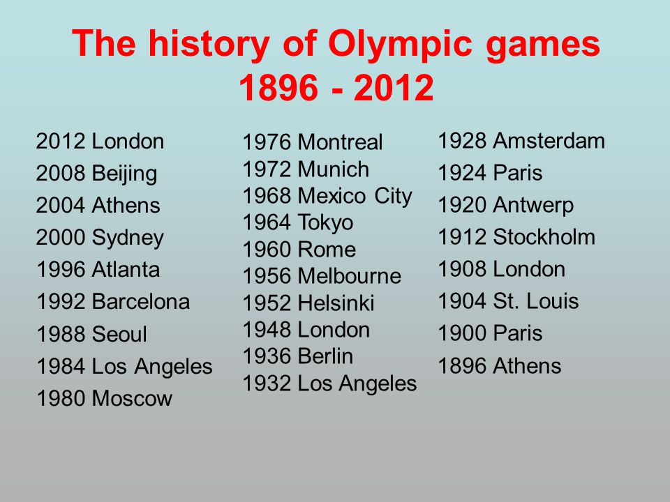 The history of Olympic games 1896 - 2012 2012 London 2008 Beijing 2004 Athens 2000 Sydney 1996 Atlanta 1992 Barcelona 1988 Seoul 1984 Los Angeles 1980