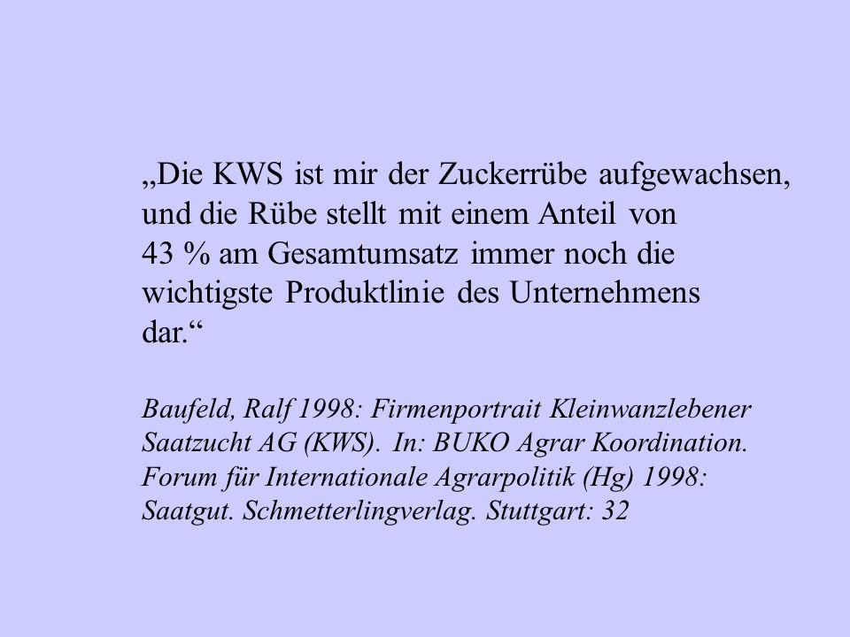 Gründungsgeschichte 1864 Gründung, versorgt Deutschland mit Zuckerrüben-Saatgut nach 1945 wird KWS zum größten mittelständischen Saatgutunternehmen der BRD 1980: die weltweit agierende KWS-Gruppe beschäftigt in ihren Auslandsniederlassungen und Tochterfirmen ca.