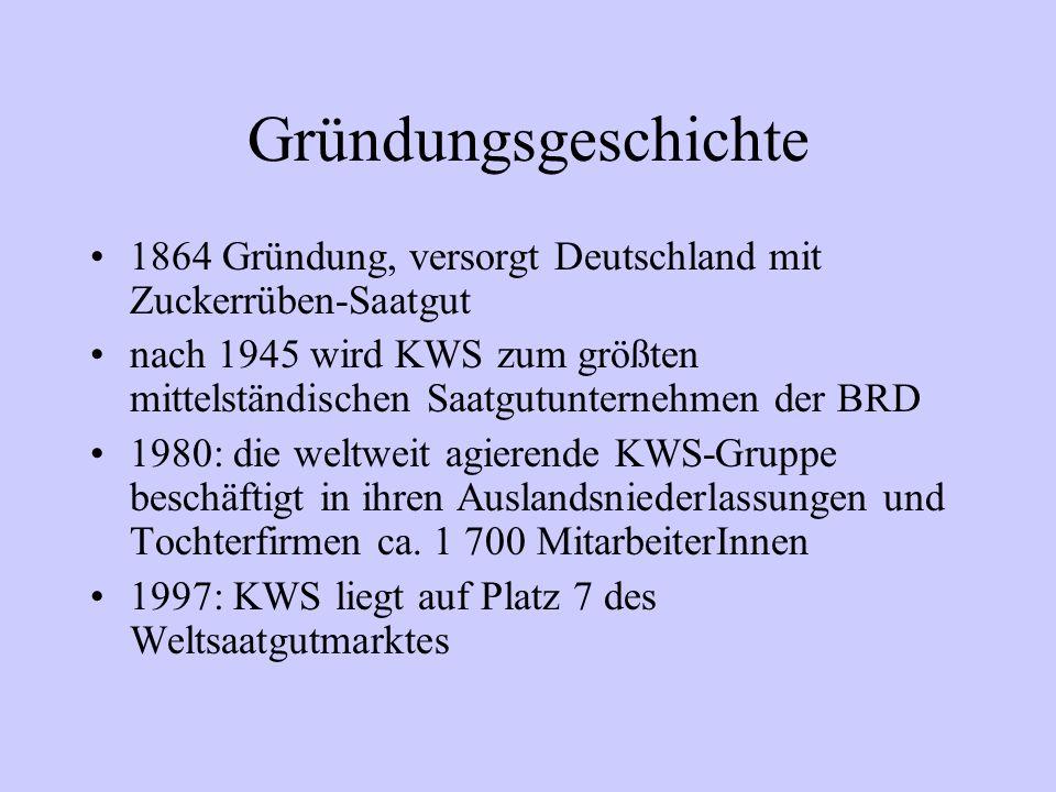 Gründungsgeschichte 1864 Gründung, versorgt Deutschland mit Zuckerrüben-Saatgut nach 1945 wird KWS zum größten mittelständischen Saatgutunternehmen de