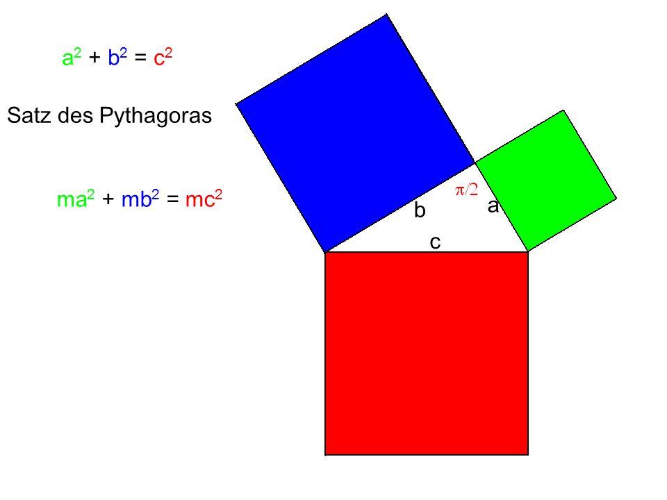 a b c a 2 + b 2 = c 2 ma 2 + mb 2 = mc 2 Satz des Pythagoras