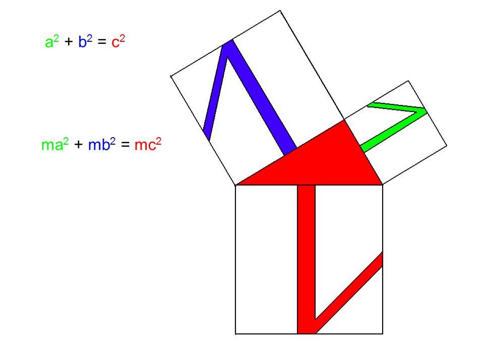 f(x, t) = sin(  t - kx)