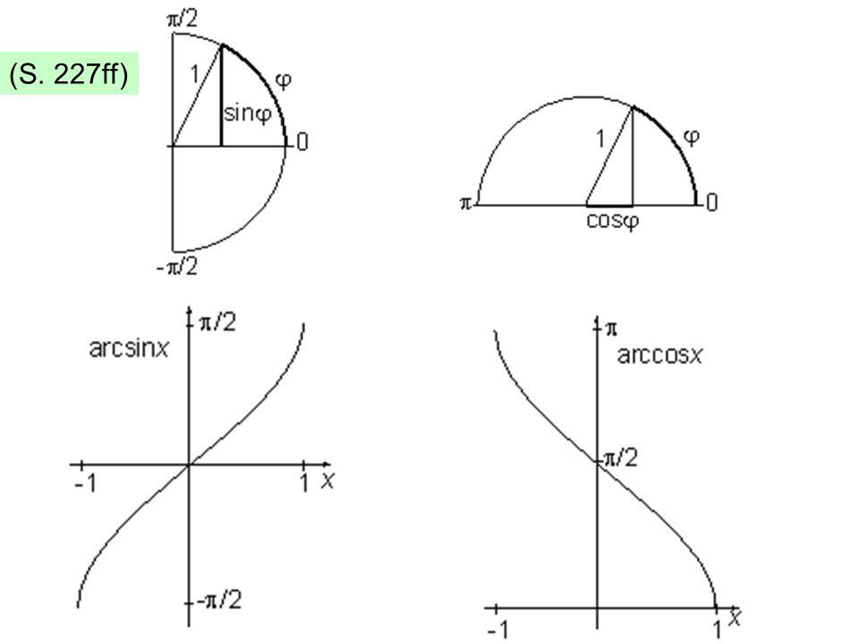Isaac Newton (1643 – 1727) Gottfried Wilhelm Leibniz (1646 – 1716) f'f'' Differentialoperator