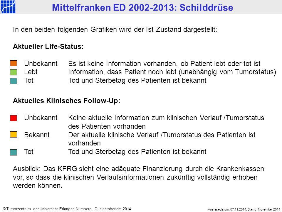 Mittelfranken ED 2002-2013: Schilddrüse Auslesedatum: 07.11.2014, Stand: November 2014 © Tumorzentrum der Universität Erlangen-Nürnberg, Qualitätsberi
