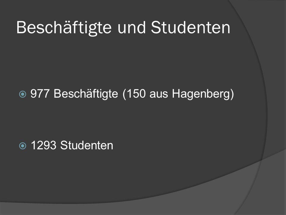 Beschäftigte und Studenten  977 Beschäftigte (150 aus Hagenberg)  1293 Studenten