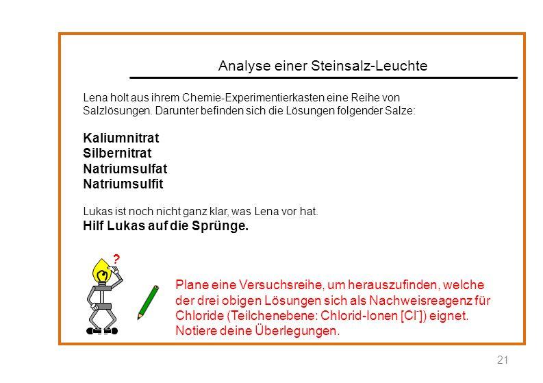 Analyse einer Steinsalz-Leuchte Lena holt aus ihrem Chemie-Experimentierkasten eine Reihe von Salzlösungen. Darunter befinden sich die Lösungen folgen