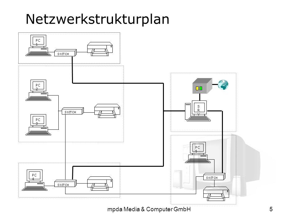 mpda Media & Computer GmbH5 Netzwerkstrukturplan SRVSRV PC 1 PC 2 PC 4 PC 3 PC 5 SWITCH