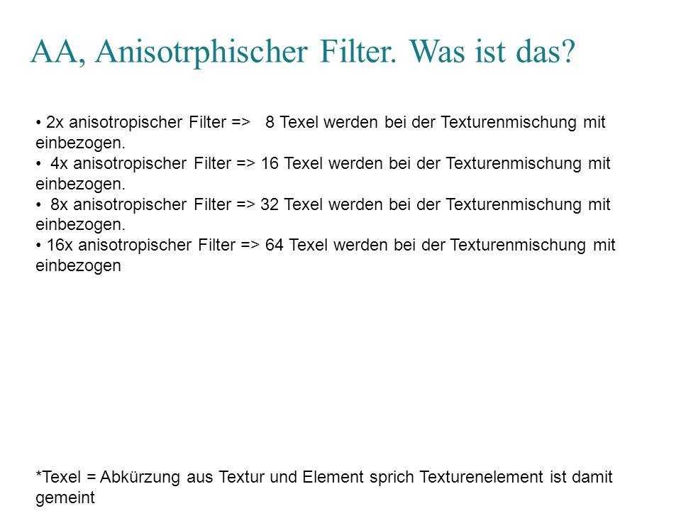 AA, Anisotrphischer Filter. Was ist das.