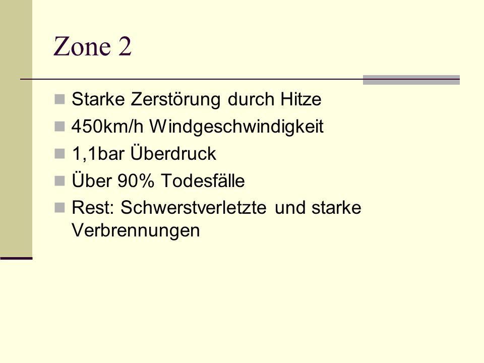 Zone 3 Schwere Beschädigung durch Hitzewelle 400km/h Windgeschwindigkeit 0,6bar Überdruck Über 60% Todesfälle Rest: Schwerstverletzte und starke Verbrennungen