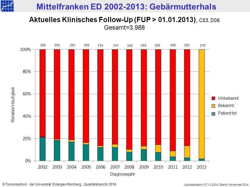 Mittelfranken ED 2002-2013: Gebärmutterhals Auslesedatum: 07.11.2014, Stand: November 2014 © Tumorzentrum der Universität Erlangen-Nürnberg, Qualitäts