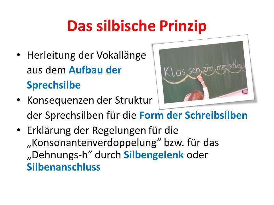 Das silbische Prinzip Herleitung der Vokallänge aus dem Aufbau der Sprechsilbe Konsequenzen der Struktur der Sprechsilben für die Form der Schreibsilb