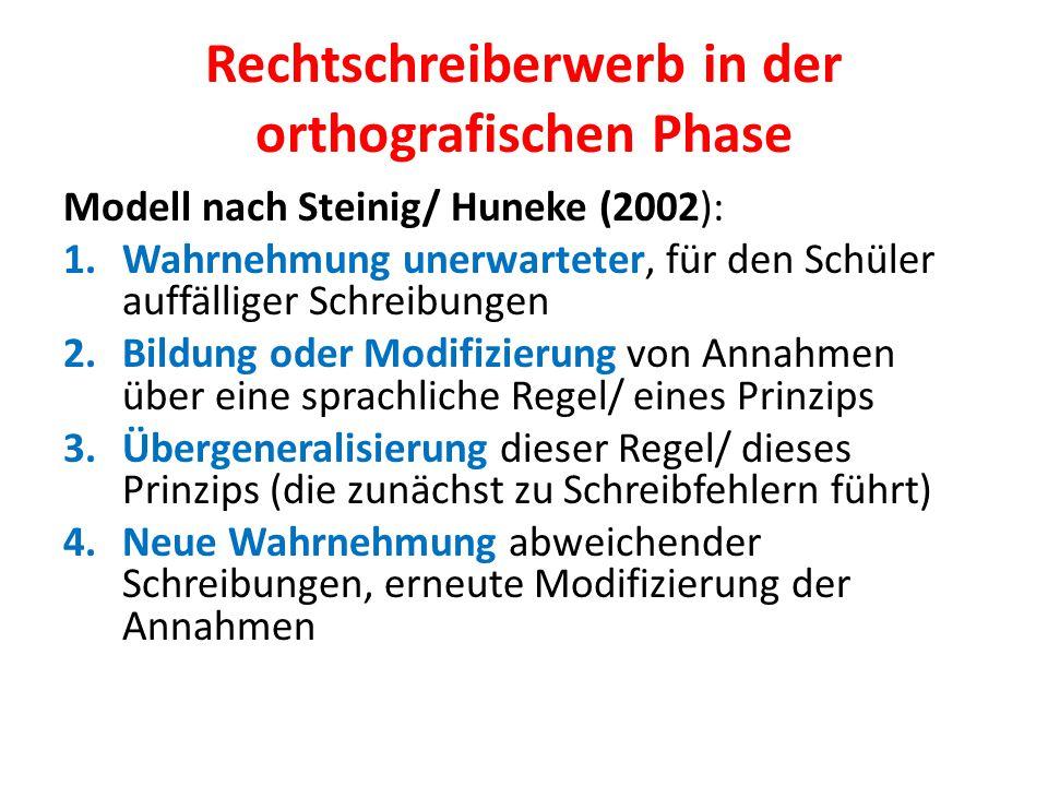 Rechtschreiberwerb in der orthografischen Phase Modell nach Steinig/ Huneke (2002): 1.Wahrnehmung unerwarteter, für den Schüler auffälliger Schreibung