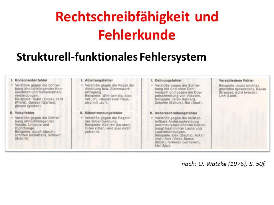Rechtschreibfähigkeit und Fehlerkunde Strukturell-funktionales Fehlersystem nach: O. Watzke (1976), S. 50f.