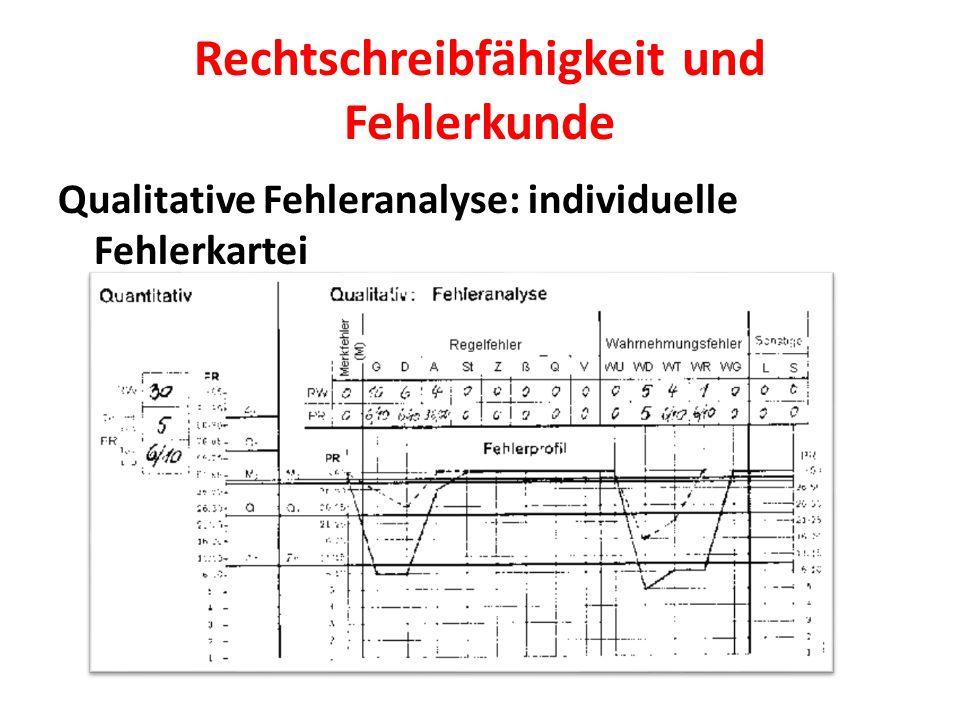 Rechtschreibfähigkeit und Fehlerkunde Qualitative Fehleranalyse: individuelle Fehlerkartei